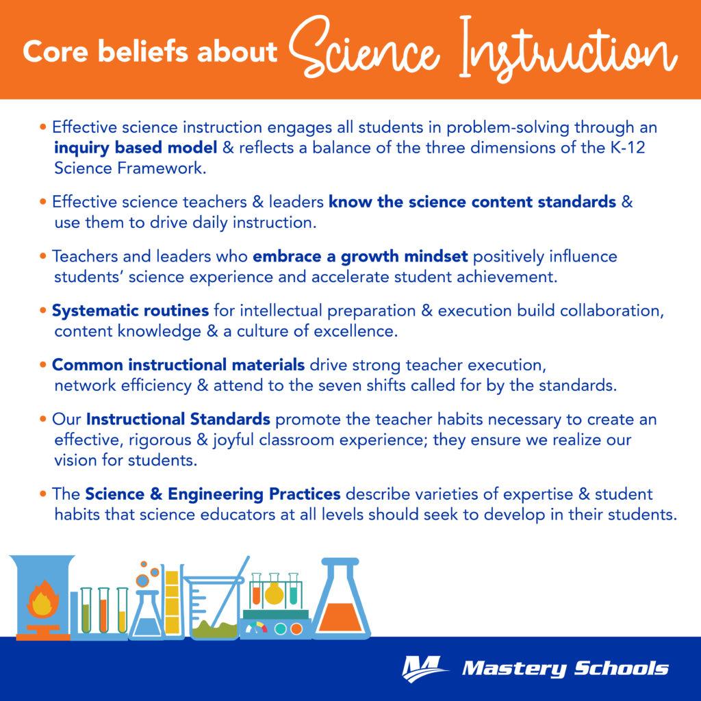 https://masterycharter.org/app/uploads/2021/01/Core-Beliefs-about-Science-Instruction2-1024x1024.jpg